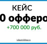 История: как налить с Adwords на  700 000 руб. прибыли за полгода